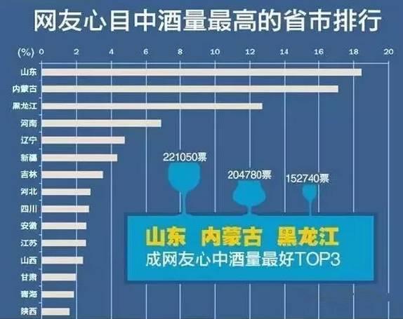 人口过亿的省_谁在养中国(3)