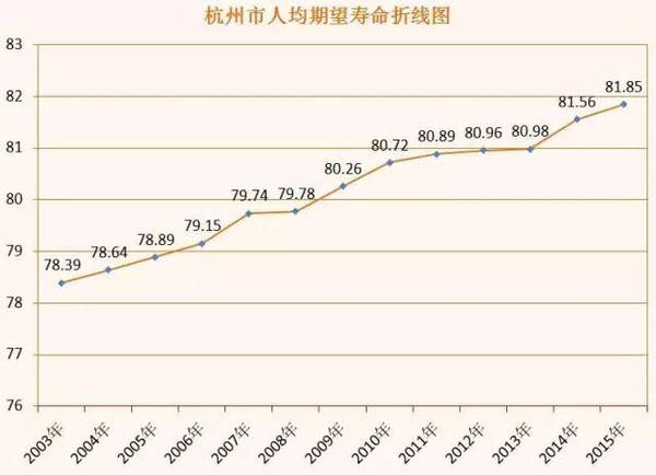 1975年人均寿命_1975年杂交水稻图片