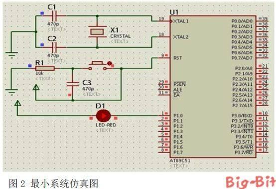 其最小系统包括单片机at89s52接口电路,晶振电路,复位电路.