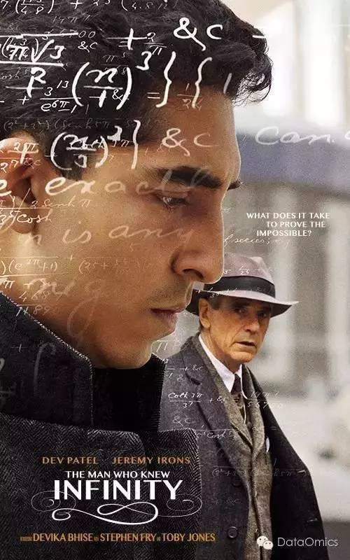 拉马努金?-?the?man?who?knew?infinity