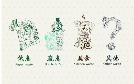 垃圾桶创意设计大赛暨垃圾分类图标设计大赛喊你投票啦!