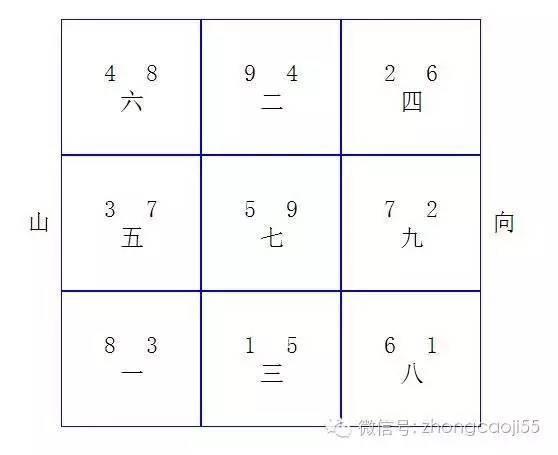5,甲山庚向的九宫飞星图图片