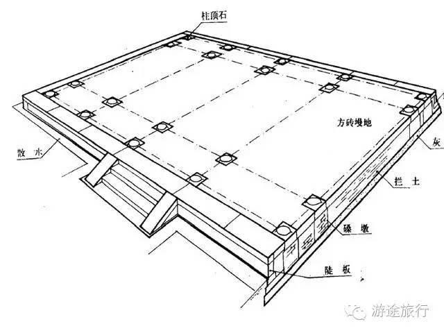 台基立体结构-示意图