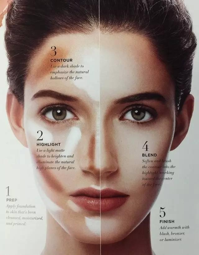在瘦脸这件事上,怎么样才能瘦得快,美得久