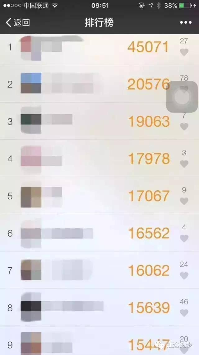 如果某天登顶朋友圈排行榜spark和sparkR详解安装图片