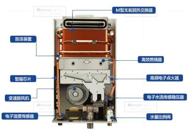 怎样挑选符合自己家庭状况的燃气热水器?图片