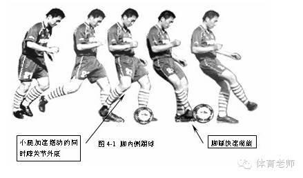 脚之恋足球脚事全文放送_足球脚内侧传球ppt_足球脚内侧传球ppt
