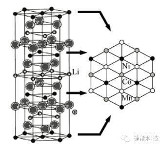 α-nafeo2 型层状岩盐结构图