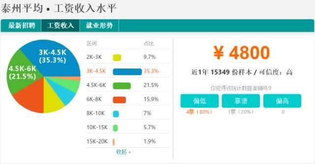 徐州人均收入2021_徐州收入证明带公章