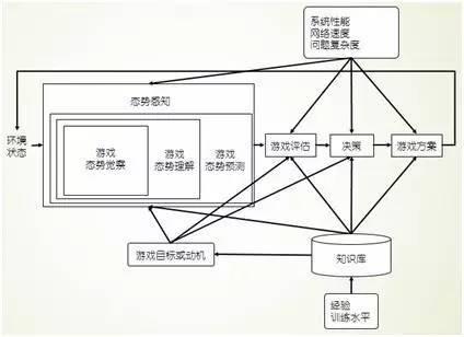电路游戏板的电路图