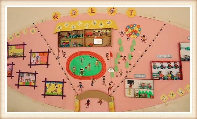 【教师篇】最全的幼儿园主题墙布置图片