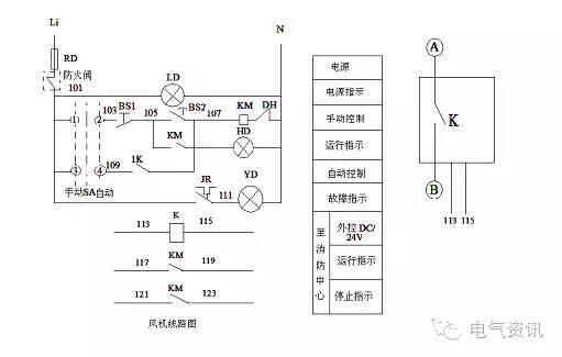 一,消防排烟风机接线图 消防排烟风机模块是使用输入输出模块进行