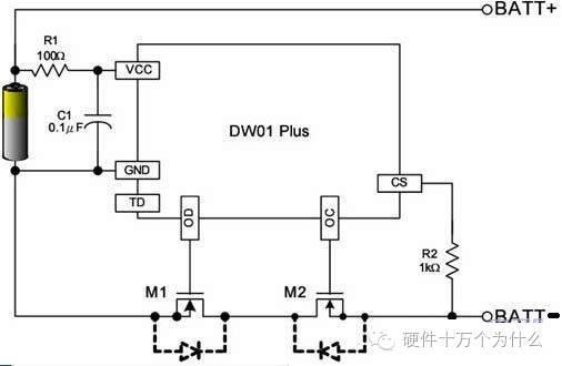 该电路主要由锂电池保护专用集成电路DW01,充、放电控制MOSFET1(内含两只N沟道MOSFET)等部分组成,单体锂电池接在B+和B-之间,电池组从P+和P-输出电压。充电时,充电器输出电压接在P+和P-之间,电流从P+到单体电池的B+和B-,再经过充电控制MOSFET到P-。在充电过程中,当单体电池的电压超过4.