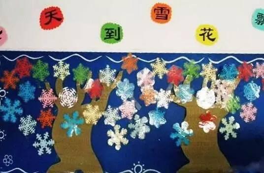 幼儿园冬季主题墙环创