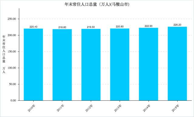 人均富省排行_人均gdp排行