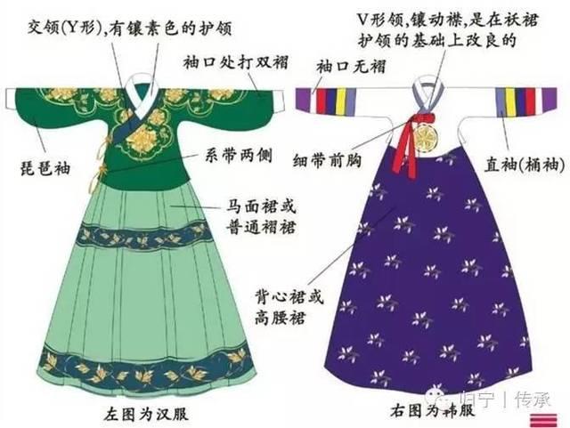 汉服之美丨教你如何快速区别汉服,和服与韩服图片