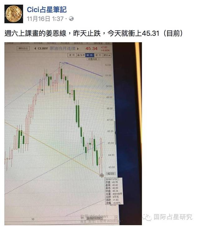 姜恩技巧&上证指数-2017线上金融占星系统课