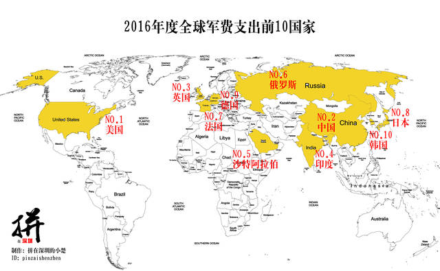 2016年度全球10大军费支出排名出炉