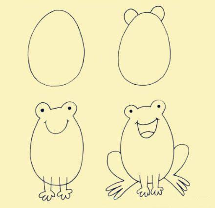 简笔画青蛙