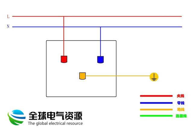 电路装修不求人,各种开关插座接线图汇总