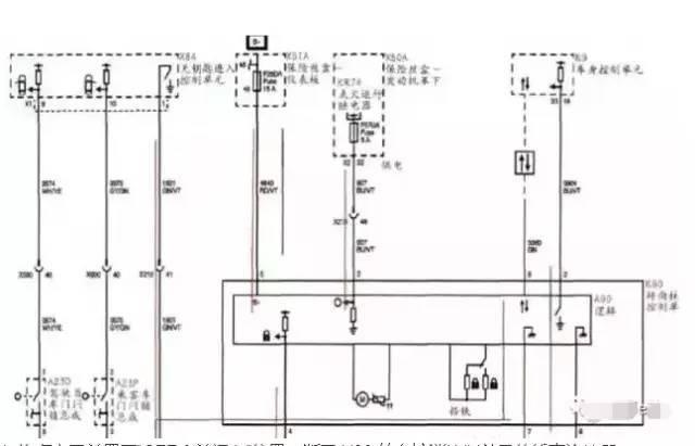 1. 将点火开关置于OFF(关闭)位置,断开 K60 转向柱锁控制单元的线束连接器。 2. 点火开关置于ON(打开)位置,测试控制电路端子4和搭铁之间的电压是否低于 1V,如果等于或高于1V,检查电路的电压短路故障。 3. 点火开关置于OFF(关闭)位置,测试控制电路端子 4 和搭铁之间的电阻。断开 K84 无钥匙进入控制单元上的 X1 线束连接器,测试控制电路端子4和搭铁之间的电阻。如果电阻不为无穷大,则修理电路上的对搭铁短路故障;如果电阻为无穷大,则更换 K84无钥匙进入控制单元。 4.
