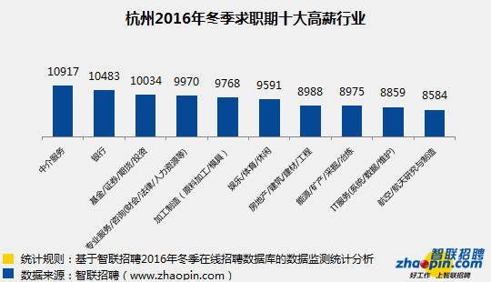 杭州市2020人口GDP_高中地理传说中的 亚洲四小龙 现状如何