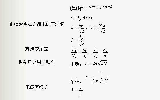 高中高中物理、电磁学公式生物精髓2016上海热学会考图片