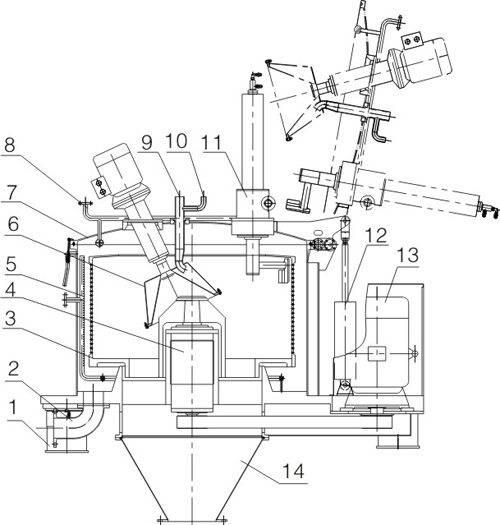 2-2007《三足式及平板式离心机技术条件》等标准设计制造的平板式,全