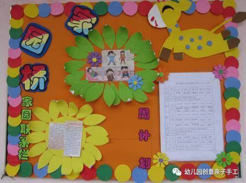 78个幼儿园家庭共育宣传栏作品,供幼师们参考_手机