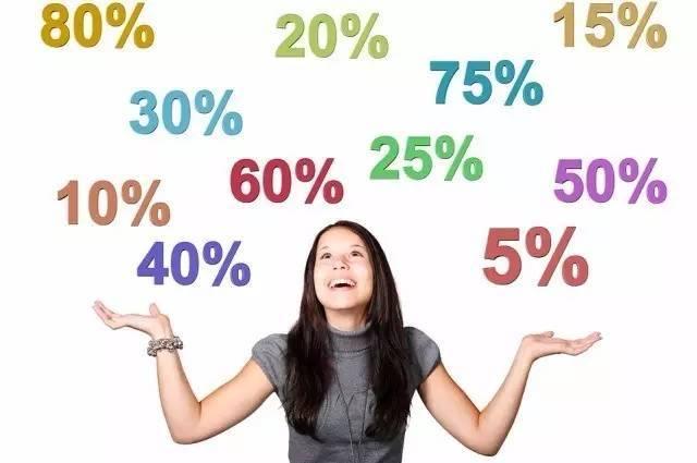 加拿大高中知晓费用都有哪些,务必要留学学生会高中优势图片