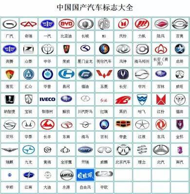 所有国产车的标志图片_首先给大家介绍国产汽车标志(支持国产车).