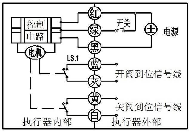 cr7-03(7线控制)图片