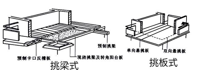 建筑物室外悬挑构件:阳台图片