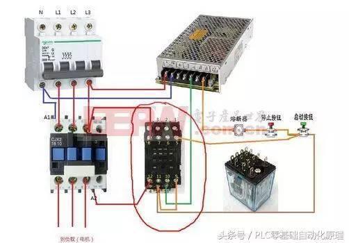 3.中间继电器的作用之一--代替小型接触器 中间继电器的触点具有一定的带负荷能力,当负载容量比较小时,可以用来替代小型接触器使用,比如电动卷闸门和一些小家电的控制。这样不仅可以起到控制的目的,而且可以节省空间,使电器的控制部分做得比较精致。