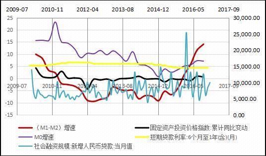 当前经济形势_当前中国经济形势
