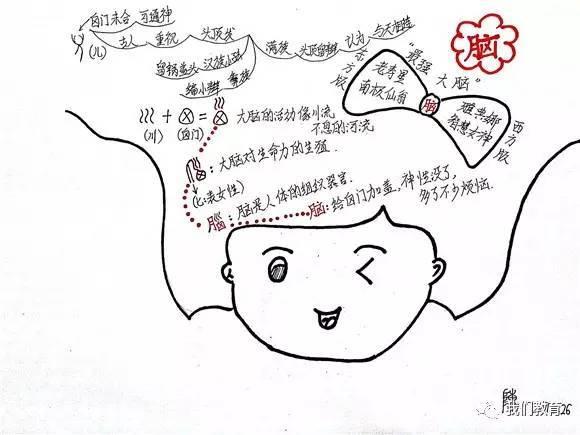 把语文课变身美术课!这所学校的老师是这样板书的图片