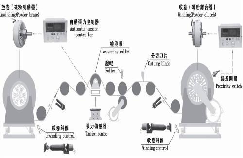 张力换能器的工作原理_张力换能器图片