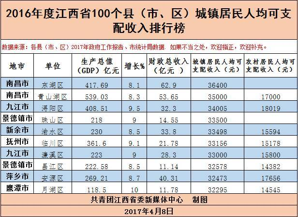 http://www.gyw007.com/jiankangbaoyang/516405.html
