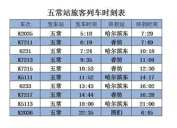 哈尔滨东站,香坊站,五常站最新旅客列车时刻表(2017.04.16实行)