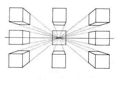 一点透视原理的运用_一点透视