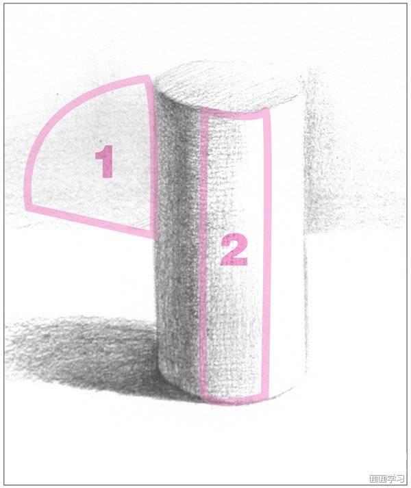 如何学素描——素描圆柱体的绘画教程
