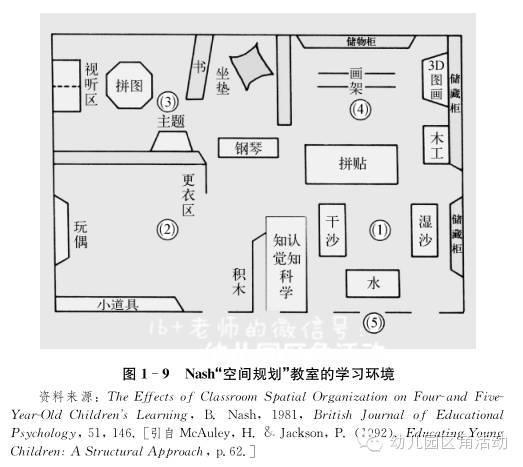 幼儿园教室里的区角布局图片