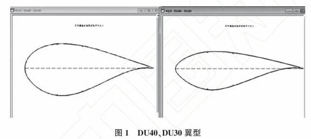 2mw风机叶片的结构设计及静力学分析