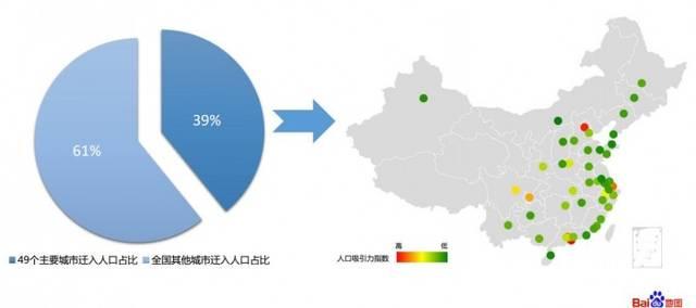 三亚人口流入排名_三亚人口分布图