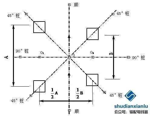 移动塔地基结构图
