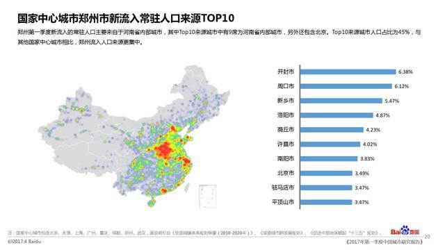 全国人口排名城市_全国城市人口吸引力排行榜出炉 中山的排名厉害了