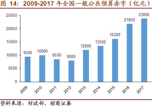 中国绿色gdp核算体系基本框架_绿色GDP江苏省先行一步 低人一等 反受厚爱