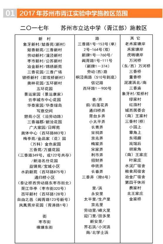 【划定】苏州各区初中小学最新施教区聚焦!家分数查询崇左初中附中图片