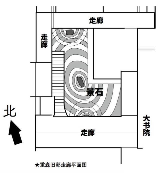 △重森邸走廊平面图
