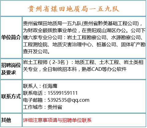 【今日招聘】全国多家事业单位,矿业、石油公